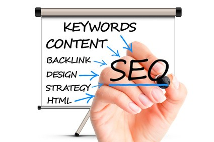 Avoid these marketing and SEO don'ts